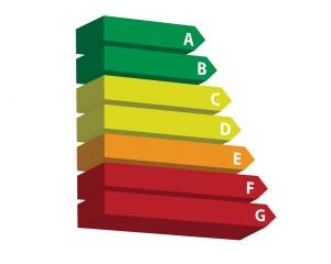 wykres energooszczędności